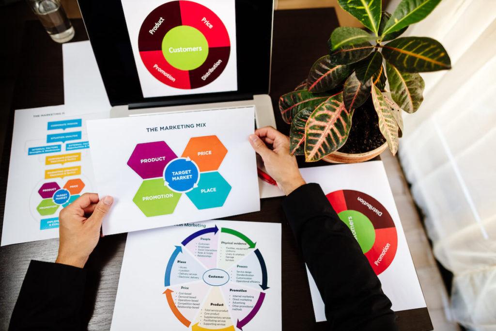 Czym dokładnie jest marketing holistyczny?